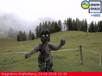 Fotokamera am Grafenberg in Wagrain